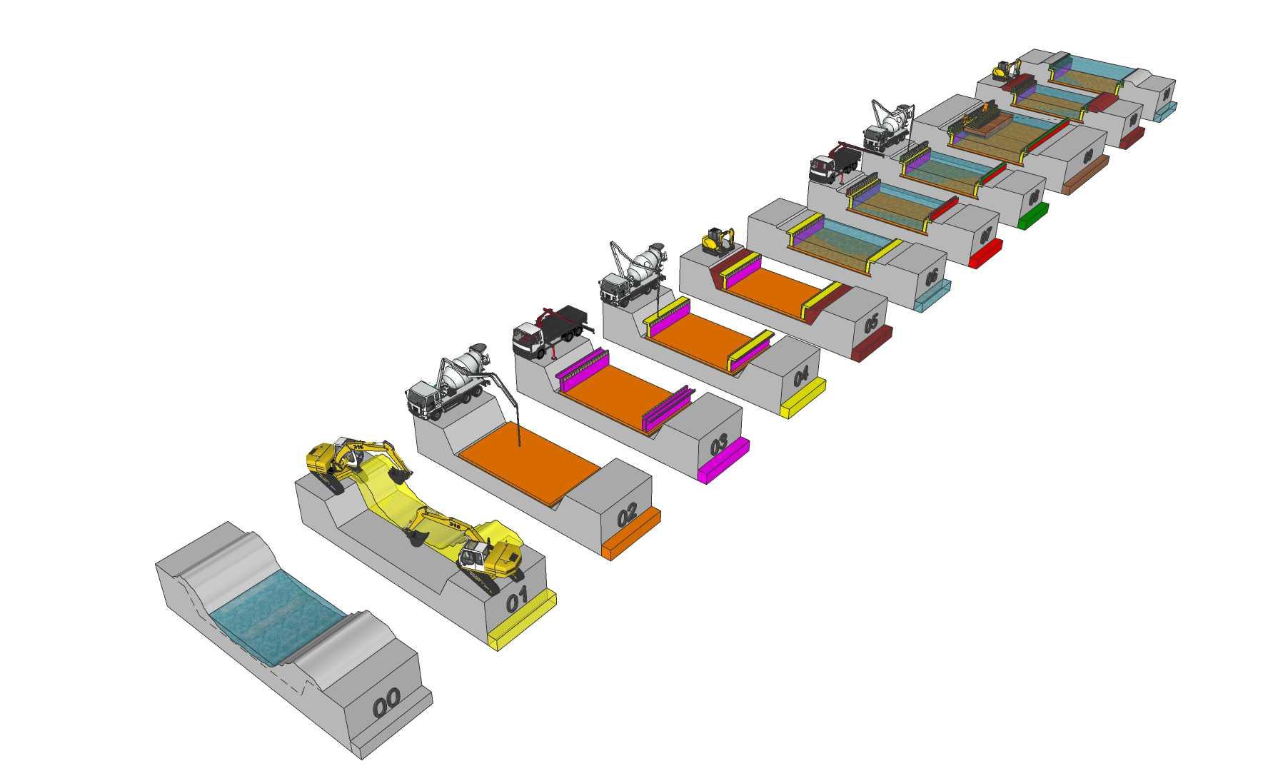 Sistemazione Alveo FVG 01 E-Farm Ingegneria Padova