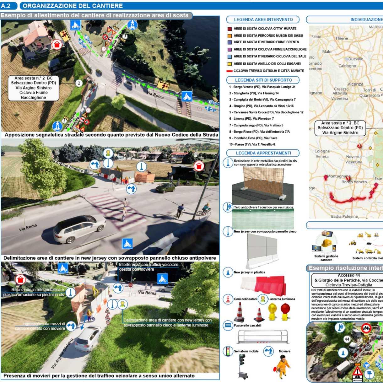 Gare_Esempio Scheda_011_E-Farm Ingegneria Padova